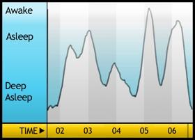 My Sleep Graph with Sleep Cycle app for September 14th, 2012 night