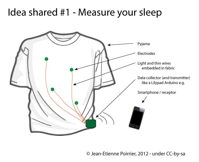 Idea shared #1 - measure your sleep with sleep T-shirt