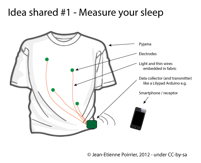 Idea shared #1 - measure your sleep with sleep T-shirt