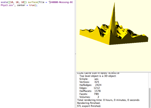 140800-Mossong-OpenSCAD
