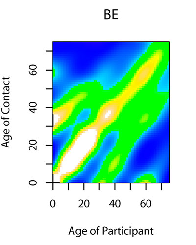 Smoothed weighted physical contact matrix (Fig. 3 from Mossong et al.)